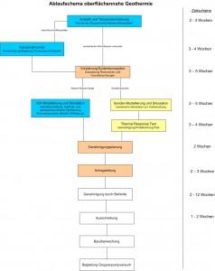 download Knowledge Management: Concepts, Methodologies,